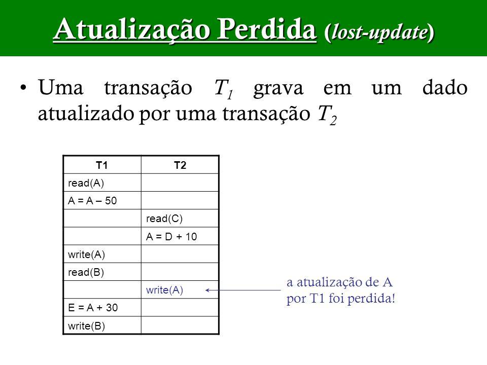 Uma transação T 1 grava em um dado atualizado por uma transação T 2 T1T2 read(A) A = A – 50 read(C) A = D + 10 write(A) read(B) write(A) E = A + 30 wr