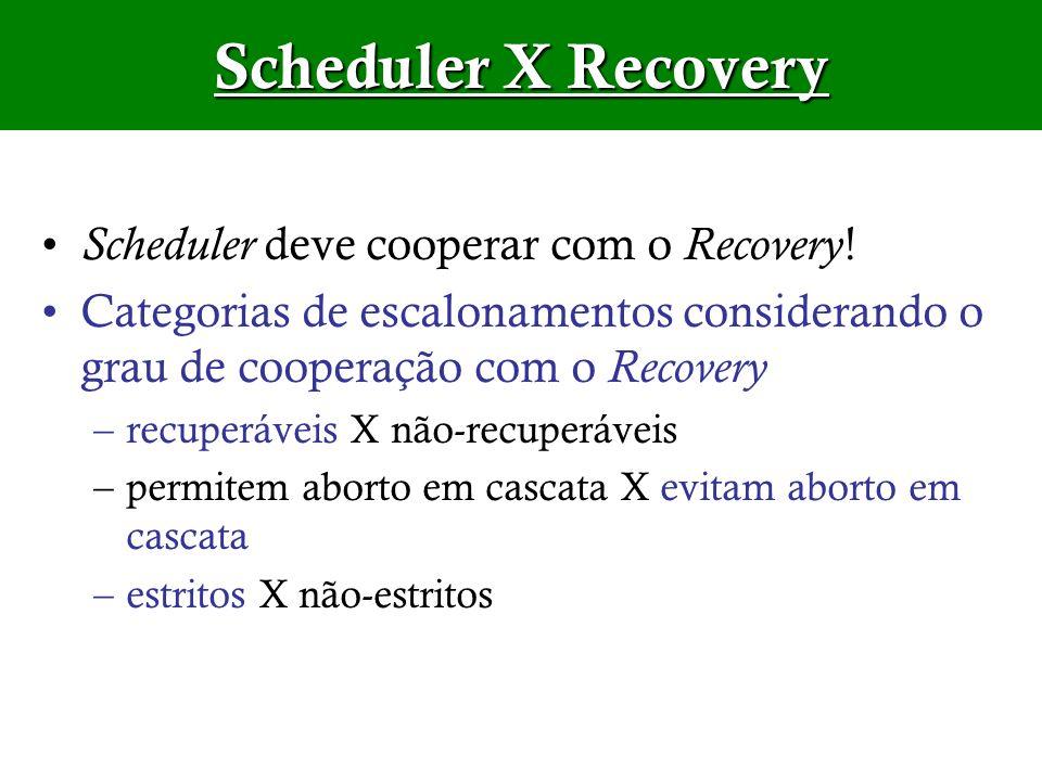 Scheduler X Recovery Scheduler deve cooperar com o Recovery ! Categorias de escalonamentos considerando o grau de cooperação com o Recovery –recuperáv