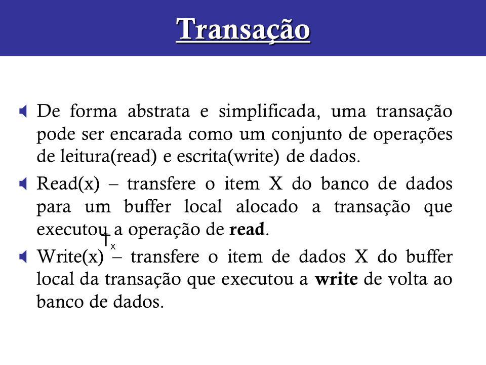 Transação De forma abstrata e simplificada, uma transação pode ser encarada como um conjunto de operações de leitura(read) e escrita(write) de dados.