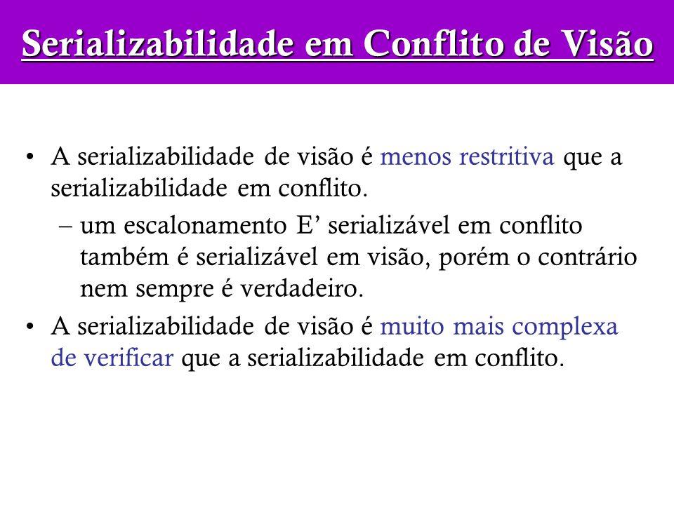 A serializabilidade de visão é menos restritiva que a serializabilidade em conflito. –um escalonamento E serializável em conflito também é serializáve