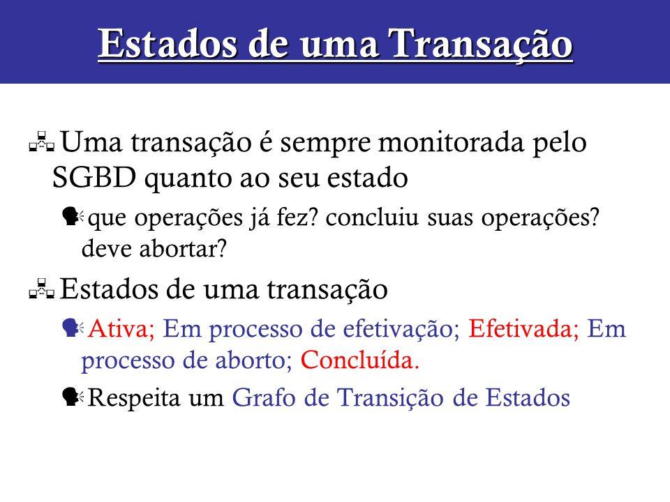 Estados de uma Transação Uma transação é sempre monitorada pelo SGBD quanto ao seu estado que operações já fez? concluiu suas operações? deve abortar?