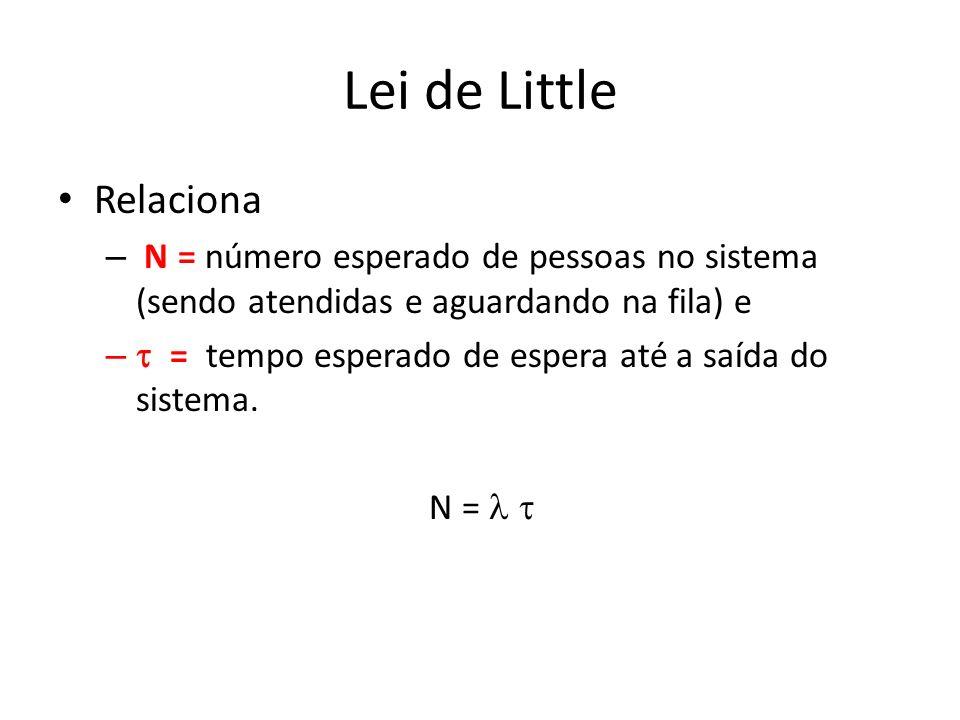 Lei de Little Relaciona – N = número esperado de pessoas no sistema (sendo atendidas e aguardando na fila) e – = tempo esperado de espera até a saída