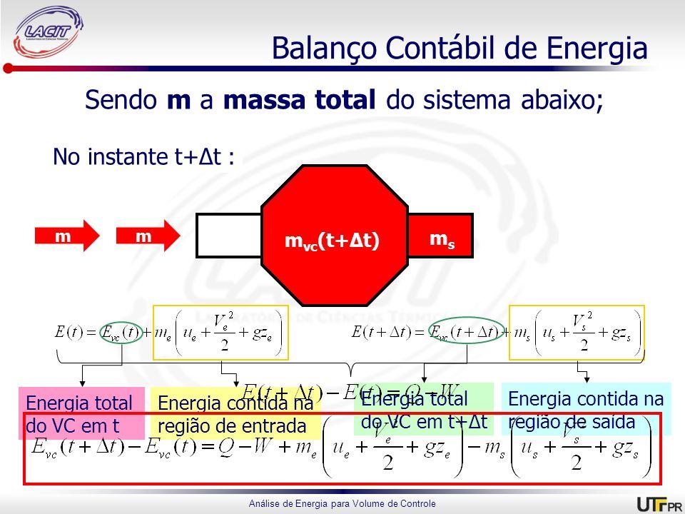 Análise de Energia para Volume de Controle Balanço Contábil de Energia Sendo m a massa total do sistema abaixo; No instante t : No instante t+Δt : mem