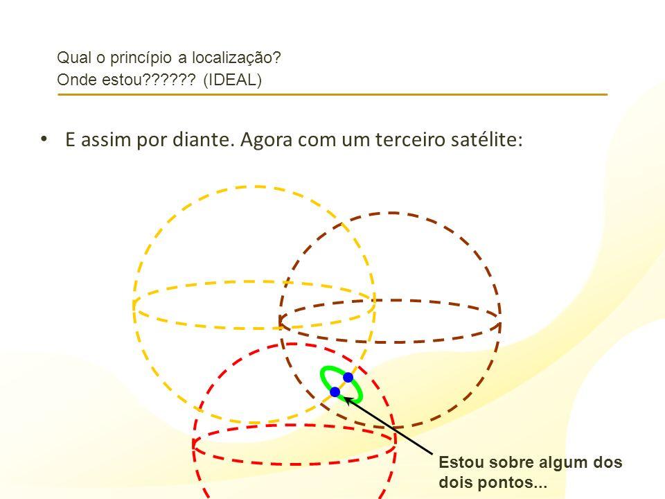 Qual o princípio a localização? Onde estou?????? (IDEAL) E assim por diante. Agora com um terceiro satélite: Estou sobre algum dos dois pontos...