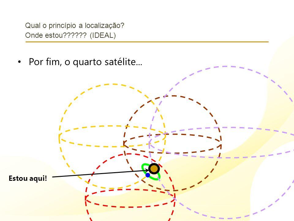 Qual o princípio a localização? Onde estou?????? (IDEAL) Por fim, o quarto satélite... Estou aqui!