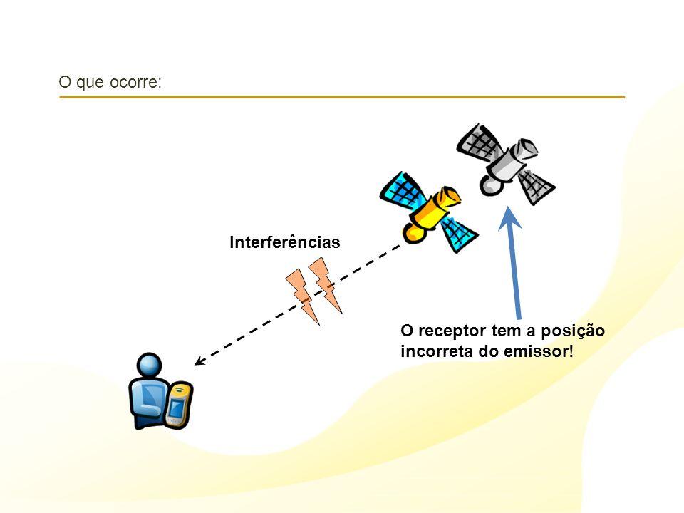 O que ocorre: Interferências O receptor tem a posição incorreta do emissor!