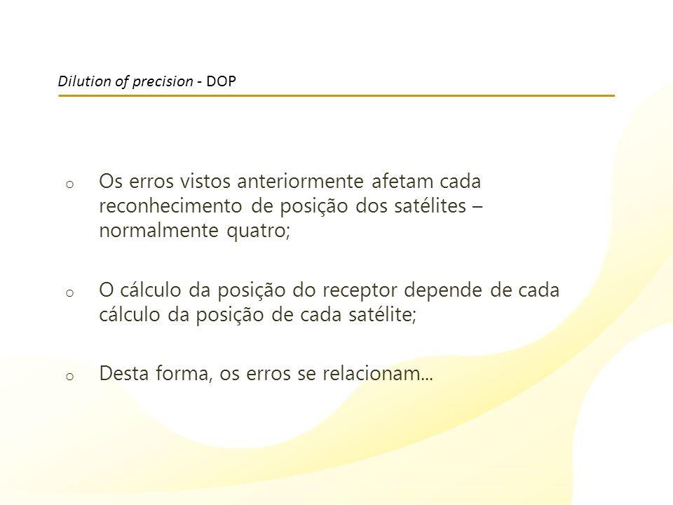 Dilution of precision - DOP o Os erros vistos anteriormente afetam cada reconhecimento de posição dos satélites – normalmente quatro; o O cálculo da p