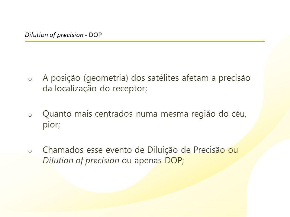 Dilution of precision - DOP o A posição (geometria) dos satélites afetam a precisão da localização do receptor; o Quanto mais centrados numa mesma reg