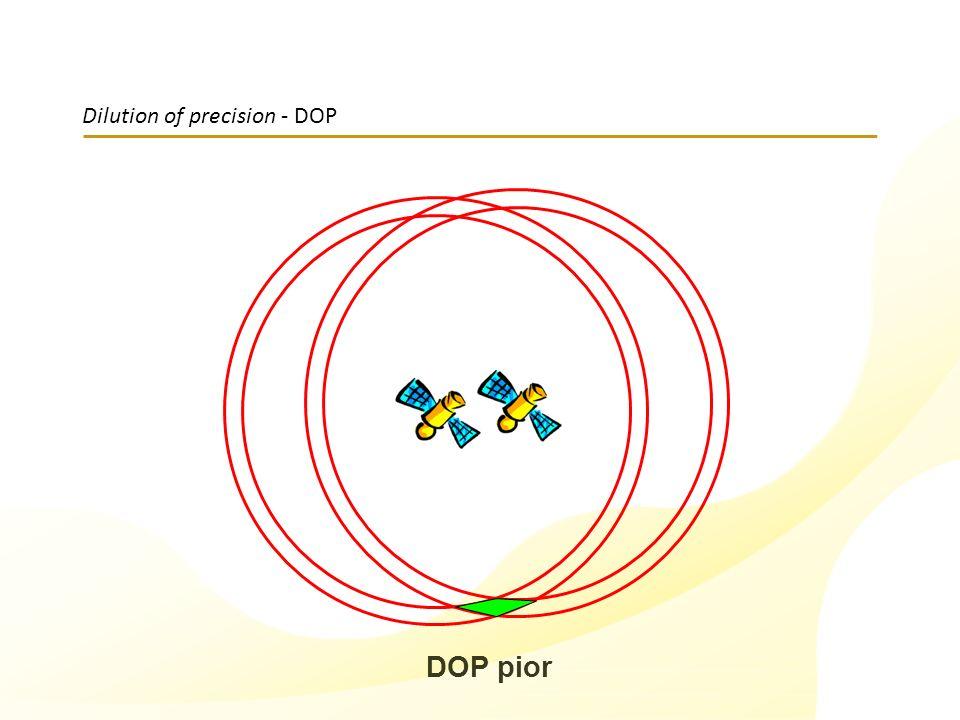 Dilution of precision - DOP DOP pior