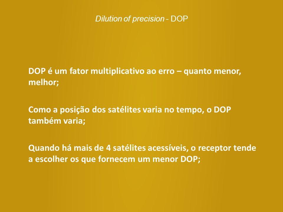 Dilution of precision - DOP DOP é um fator multiplicativo ao erro – quanto menor, melhor; Como a posição dos satélites varia no tempo, o DOP também va