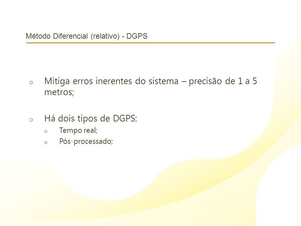 Método Diferencial (relativo) - DGPS o Mitiga erros inerentes do sistema – precisão de 1 a 5 metros; o Há dois tipos de DGPS: o Tempo real; o Pós-proc