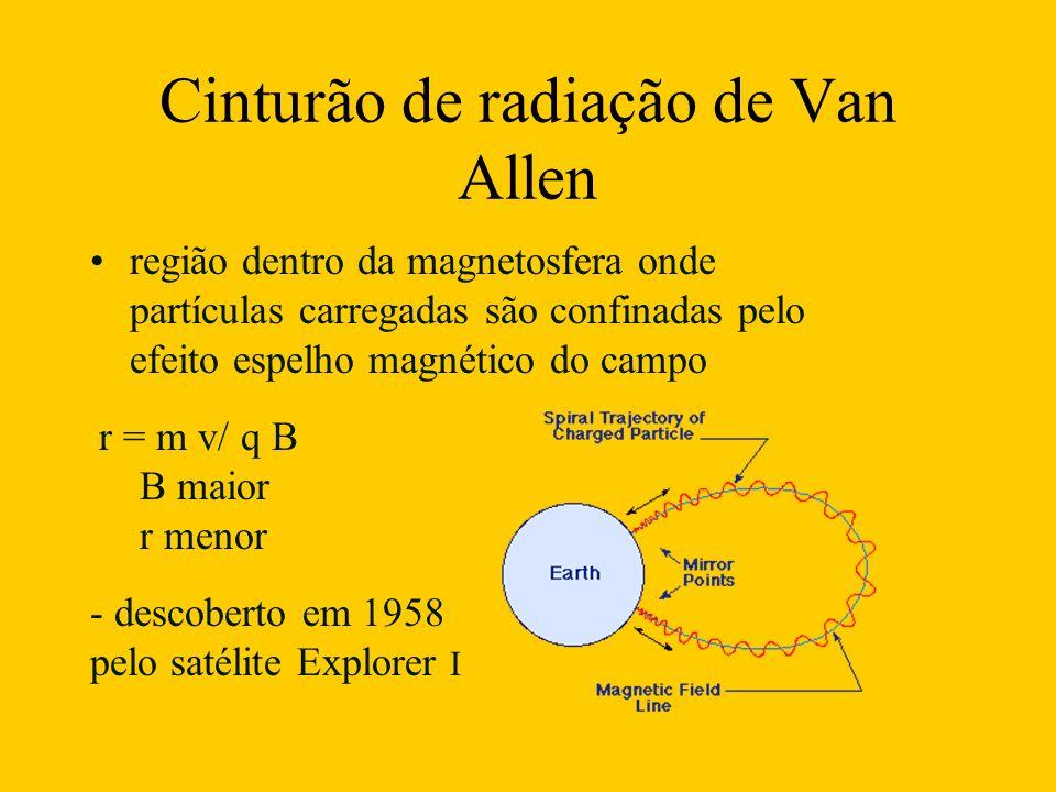 Cinturão de radiação de Van Allen região dentro da magnetosfera onde partículas carregadas são confinadas pelo efeito espelho magnético do campo r = m