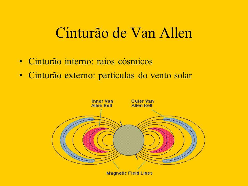 Cinturão de Van Allen Cinturão interno: raios cósmicos Cinturão externo: partículas do vento solar