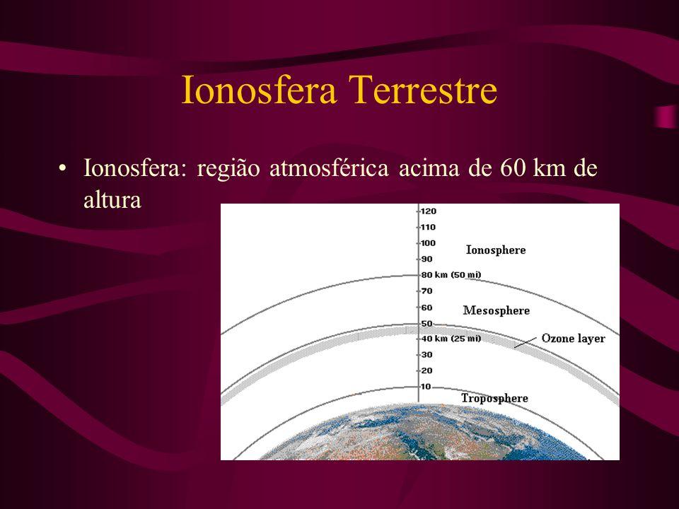 Ionosfera Terrestre Ionosfera: região atmosférica acima de 60 km de altura