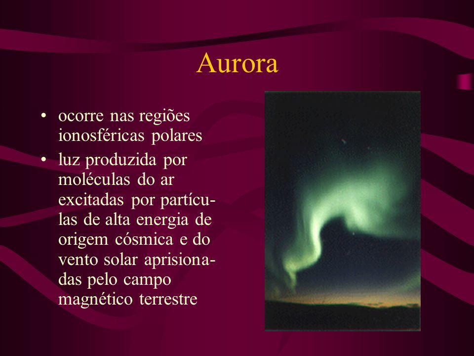 Aurora ocorre nas regiões ionosféricas polares luz produzida por moléculas do ar excitadas por partícu- las de alta energia de origem cósmica e do ven