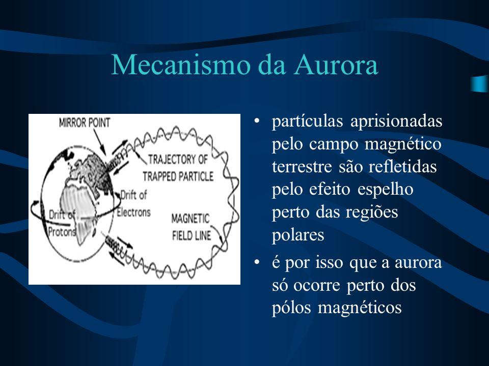 Mecanismo da Aurora partículas aprisionadas pelo campo magnético terrestre são refletidas pelo efeito espelho perto das regiões polares é por isso que