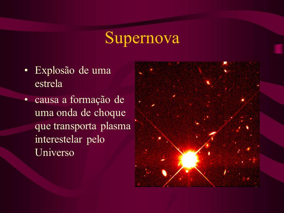 Supernova Explosão de uma estrela causa a formação de uma onda de choque que transporta plasma interestelar pelo Universo