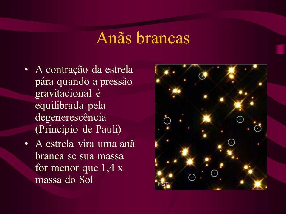 Anãs brancas A contração da estrela pára quando a pressão gravitacional é equilibrada pela degenerescência (Princípio de Pauli) A estrela vira uma anã
