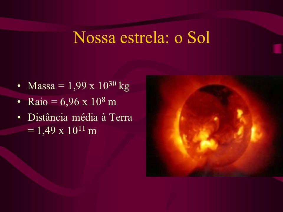 Nossa estrela: o Sol Massa = 1,99 x 10 30 kg Raio = 6,96 x 10 8 m Distância média à Terra = 1,49 x 10 11 m