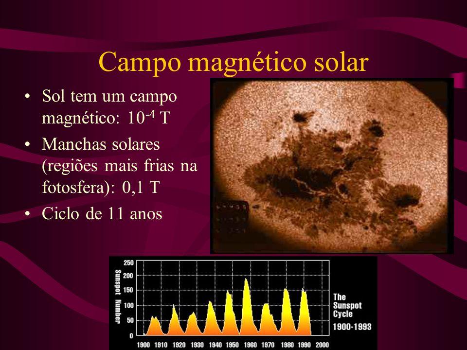Campo magnético solar Sol tem um campo magnético: 10 -4 T Manchas solares (regiões mais frias na fotosfera): 0,1 T Ciclo de 11 anos