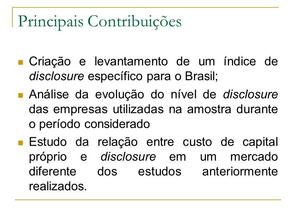 Principais Contribuições Criação e levantamento de um índice de disclosure específico para o Brasil; Análise da evolução do nível de disclosure das em