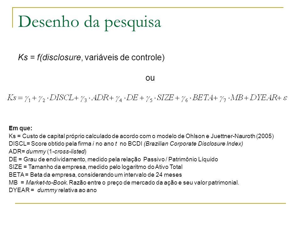 Desenho da pesquisa Ks = f(disclosure, variáveis de controle) ou Em que: Ks = Custo de capital próprio calculado de acordo com o modelo de Ohlson e Ju
