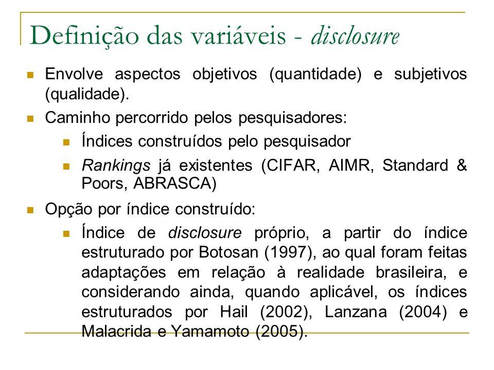 Definição das variáveis - disclosure Envolve aspectos objetivos (quantidade) e subjetivos (qualidade). Caminho percorrido pelos pesquisadores: Índices