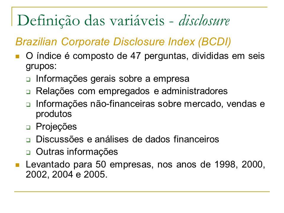 Definição das variáveis - disclosure Brazilian Corporate Disclosure Index (BCDI) O índice é composto de 47 perguntas, divididas em seis grupos: Inform