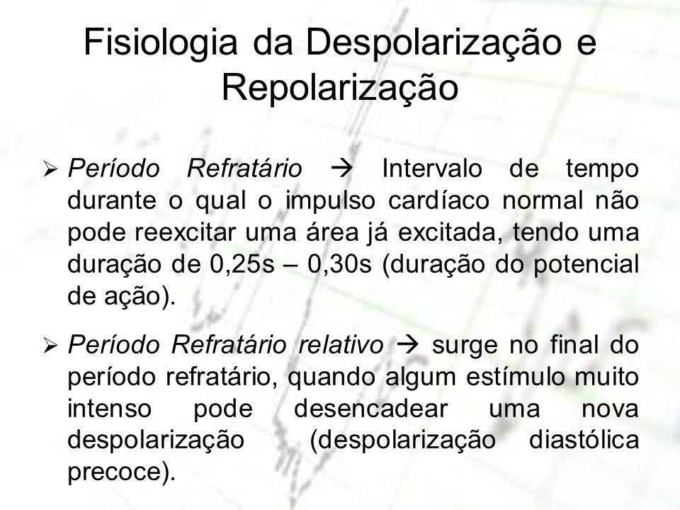 Fisiologia da Despolarização e Repolarização Período Refratário Intervalo de tempo durante o qual o impulso cardíaco normal não pode reexcitar uma áre