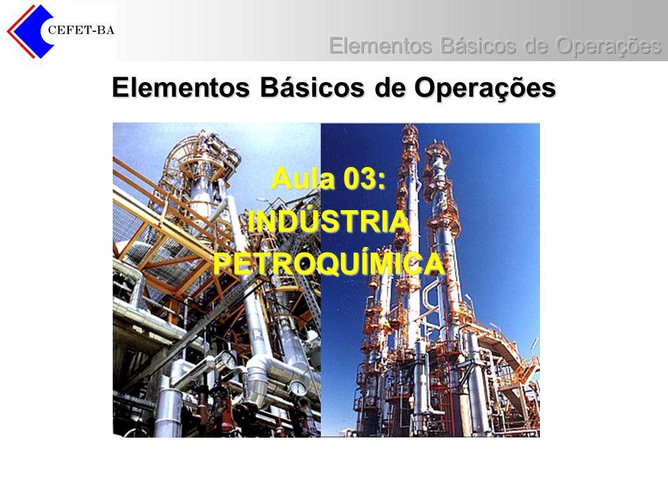 Elementos Básicos de Operações Aula 03: INDÚSTRIAPETROQUÍMICA
