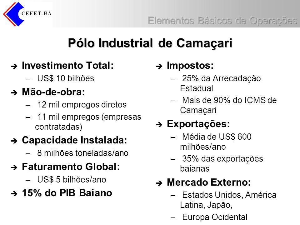 Investimento Total: – US$ 10 bilhões Mão-de-obra: – 12 mil empregos diretos – 11 mil empregos (empresas contratadas) Capacidade Instalada: – 8 milhões