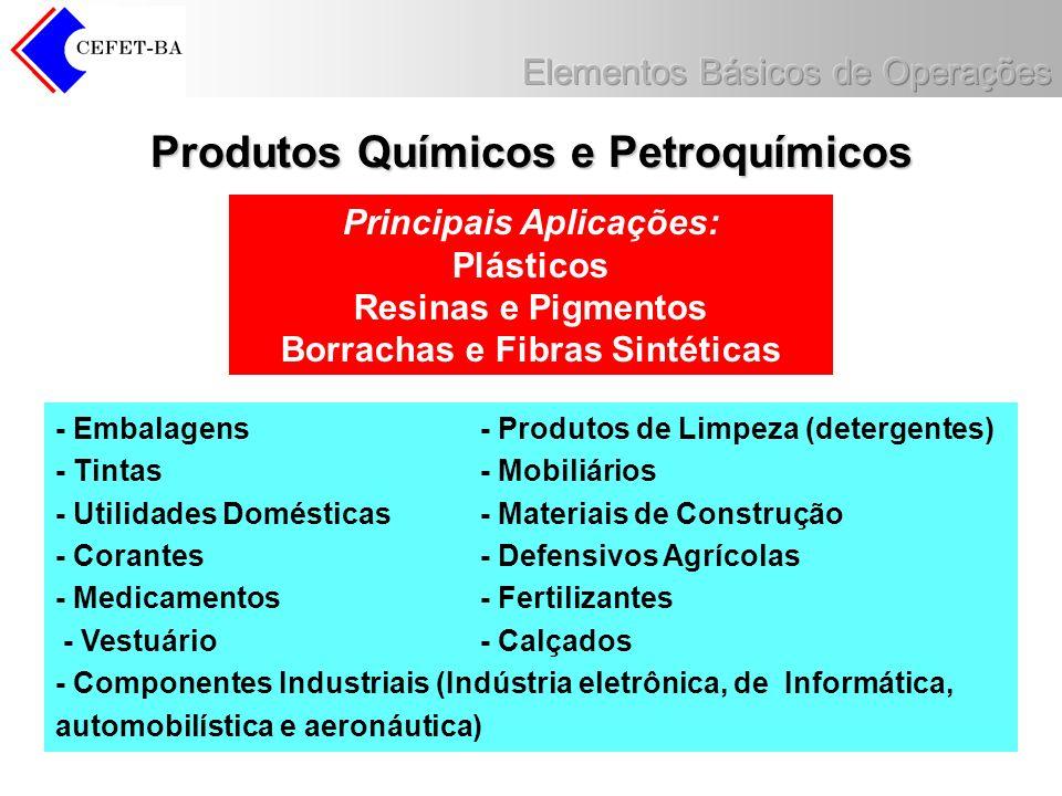 Principais Aplicações: Plásticos Resinas e Pigmentos Borrachas e Fibras Sintéticas - Embalagens- Produtos de Limpeza (detergentes) - Tintas- Mobiliári