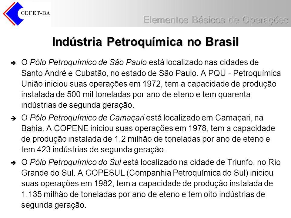Indústria Petroquímica no Brasil O Pólo Petroquímico de São Paulo está localizado nas cidades de Santo André e Cubatão, no estado de São Paulo. A PQU
