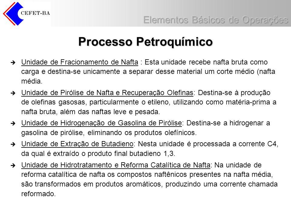 Processo Petroquímico Unidade de Fracionamento de Nafta : Esta unidade recebe nafta bruta como carga e destina-se unicamente a separar desse material