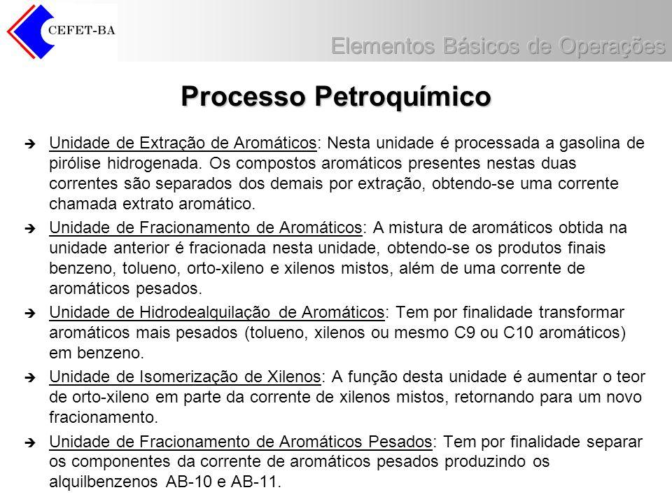 Processo Petroquímico Unidade de Extração de Aromáticos: Nesta unidade é processada a gasolina de pirólise hidrogenada. Os compostos aromáticos presen