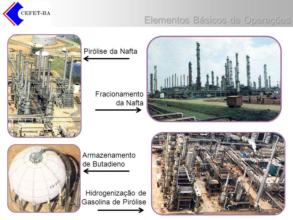 Pirólise da Nafta Fracionamento da Nafta Armazenamento de Butadieno Hidrogenização de Gasolina de Pirólise