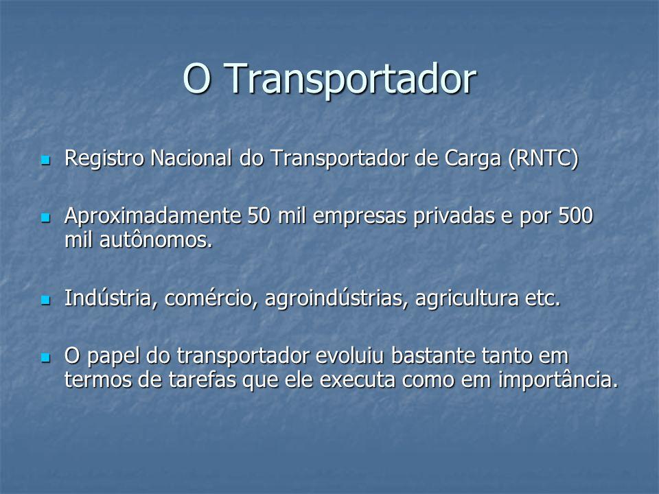 O Transportador Registro Nacional do Transportador de Carga (RNTC) Registro Nacional do Transportador de Carga (RNTC) Aproximadamente 50 mil empresas