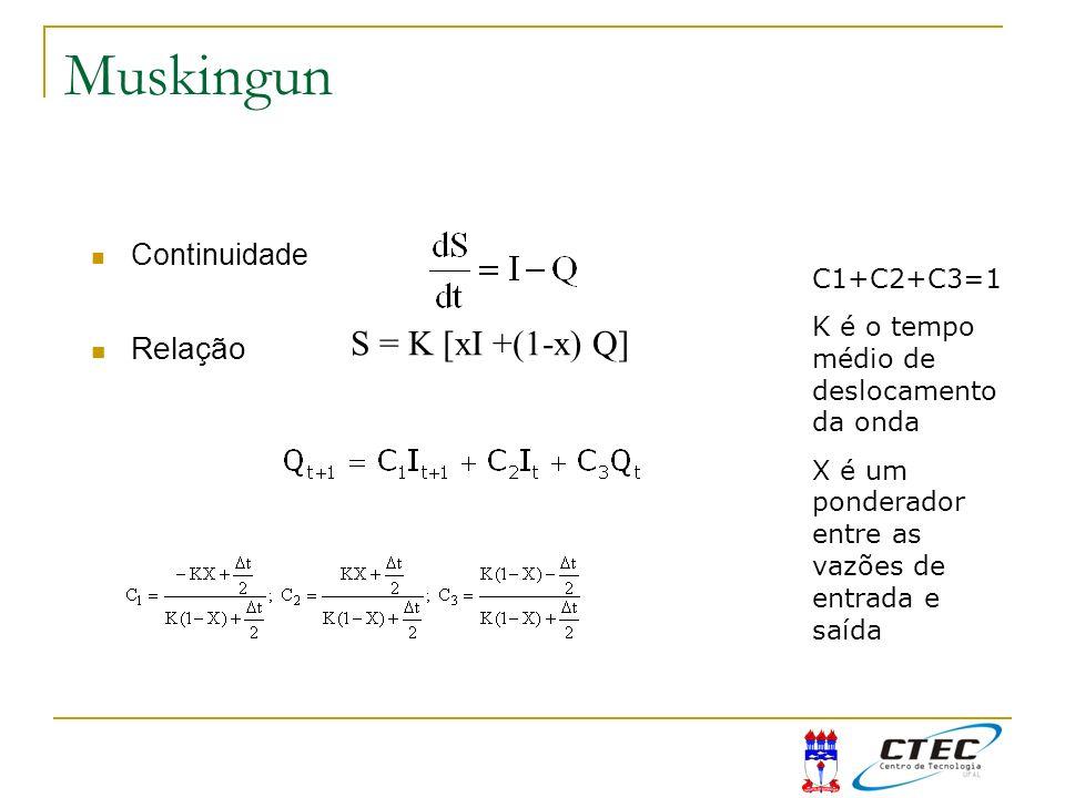 Continuidade Relação S = K [xI +(1-x) Q] C1+C2+C3=1 K é o tempo médio de deslocamento da onda X é um ponderador entre as vazões de entrada e saída Mus