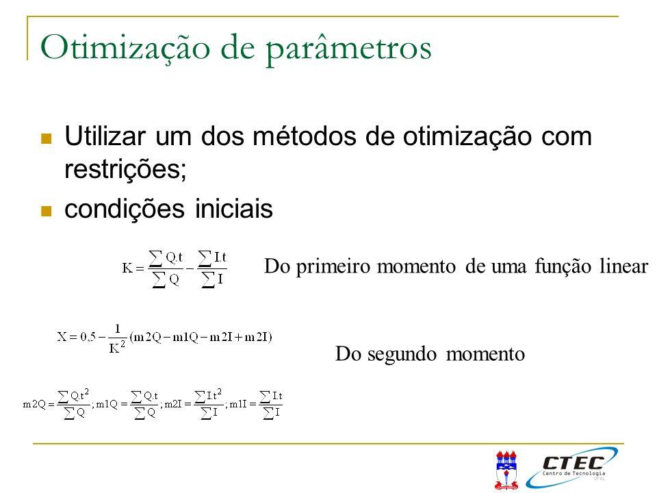 Otimização de parâmetros Utilizar um dos métodos de otimização com restrições; condições iniciais Do primeiro momento de uma função linear Do segundo