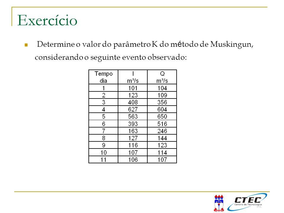 Determine o valor do parâmetro K do m é todo de Muskingun, considerando o seguinte evento observado: Exercício