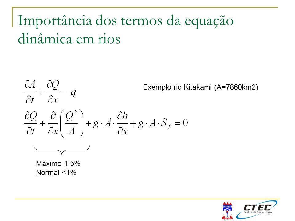 Importância dos termos da equação dinâmica em rios Exemplo rio Kitakami (A=7860km2) Máximo 1,5% Normal <1%