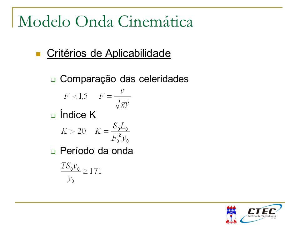 Modelo Onda Cinemática Critérios de Aplicabilidade Comparação das celeridades Índice K Período da onda