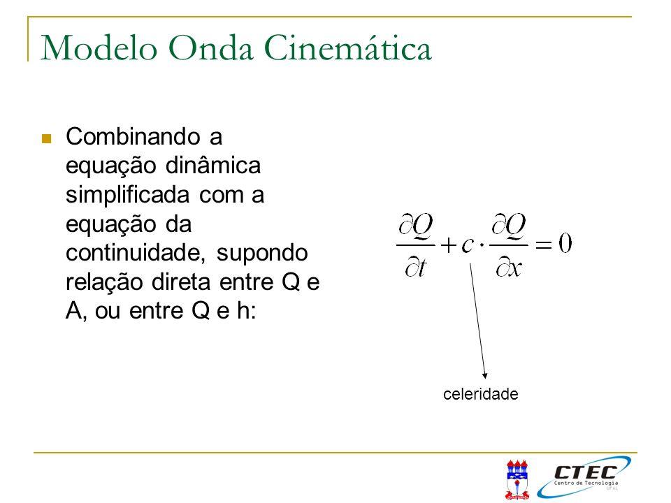 Modelo Onda Cinemática Combinando a equação dinâmica simplificada com a equação da continuidade, supondo relação direta entre Q e A, ou entre Q e h: c