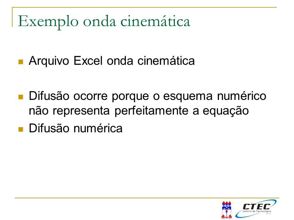 Exemplo onda cinemática Arquivo Excel onda cinemática Difusão ocorre porque o esquema numérico não representa perfeitamente a equação Difusão numérica
