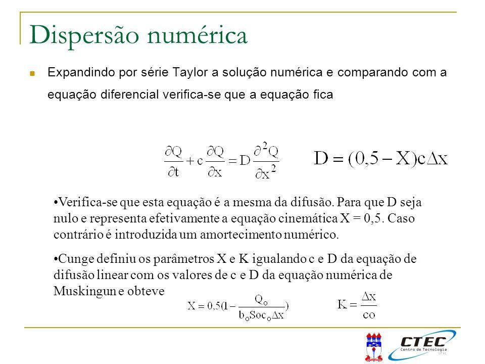 Dispersão numérica Expandindo por série Taylor a solução numérica e comparando com a equação diferencial verifica-se que a equação fica Verifica-se qu