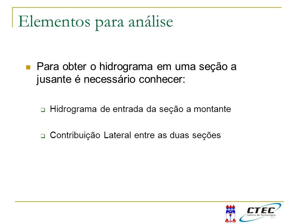 Para obter o hidrograma em uma seção a jusante é necessário conhecer: Hidrograma de entrada da seção a montante Contribuição Lateral entre as duas seç