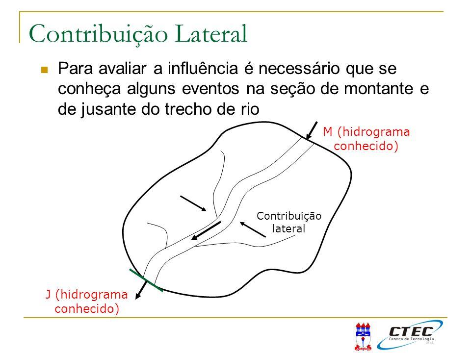 Para cada evento, deve-se calcular o volume do hidrograma de montante (Vm) e de jusante (Vj); A diferença é o volume de contribuição lateral: A influência da contribuição lateral no hidrograma de saída pode ser obtida por: Contribuição Lateral