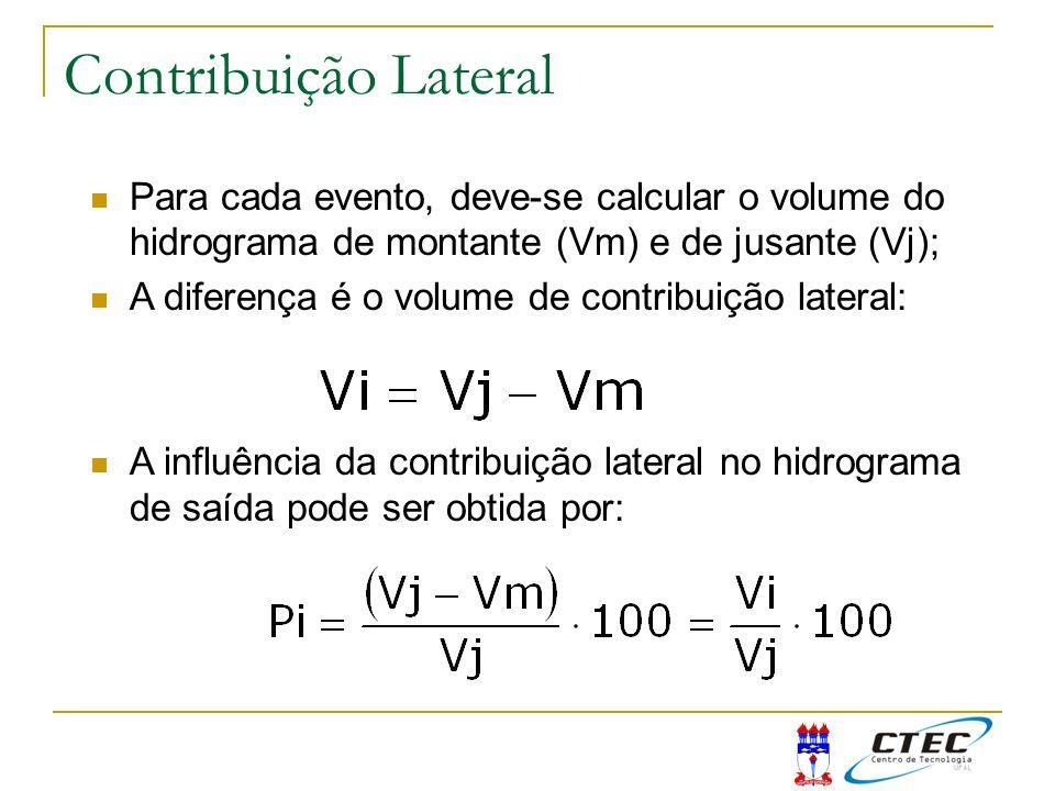 Quando a contribuição lateral é considerada pequena (<15%), o deslocamento da onda do rio é o processo principal; Neste caso, pode-se adotar uma distribuição uniforme para a contribuição lateral (vazão lateral constante ao longo do evento): Contribuição Lateral