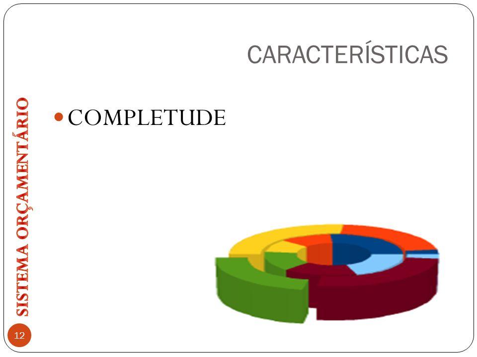 CARACTERÍSTICAS COMPLETUDE 12