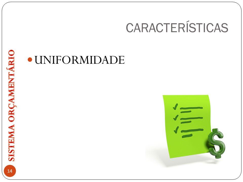 CARACTERÍSTICAS UNIFORMIDADE 14